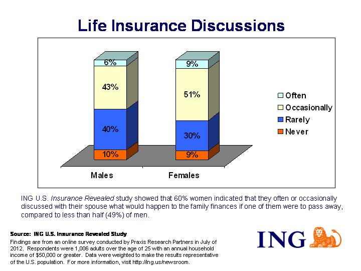 Life Insurance Discussions.jpg.jpg